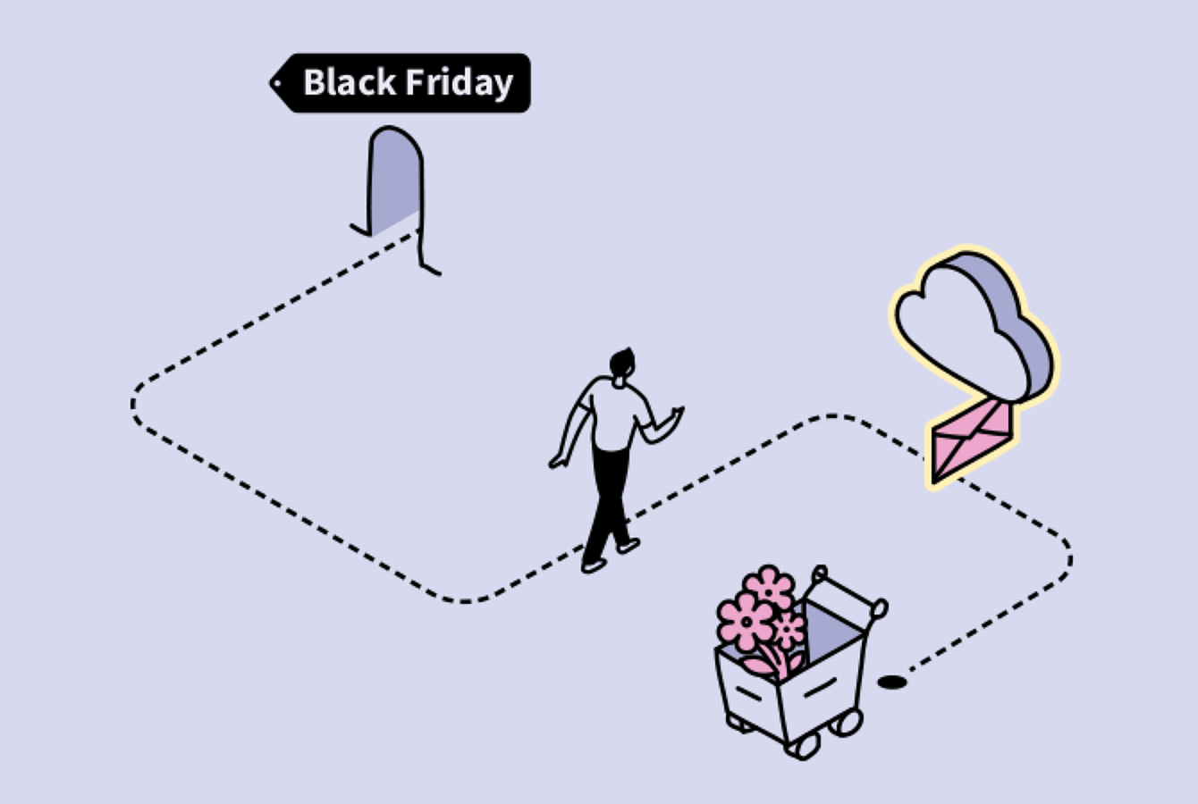 discover customer journey in wordpress - black friday