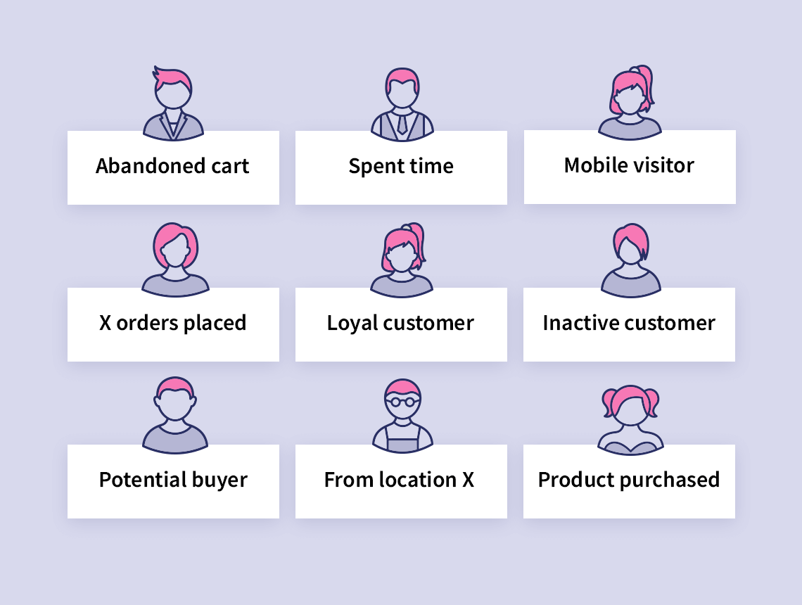 Personalized Marketing Automation for WordPress - Customer Journey