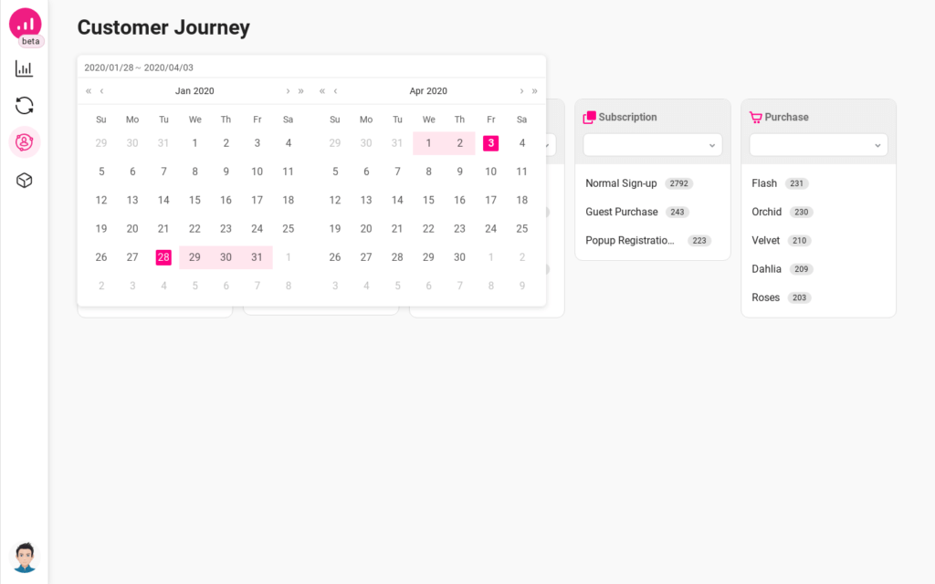 customer journey- exact date range