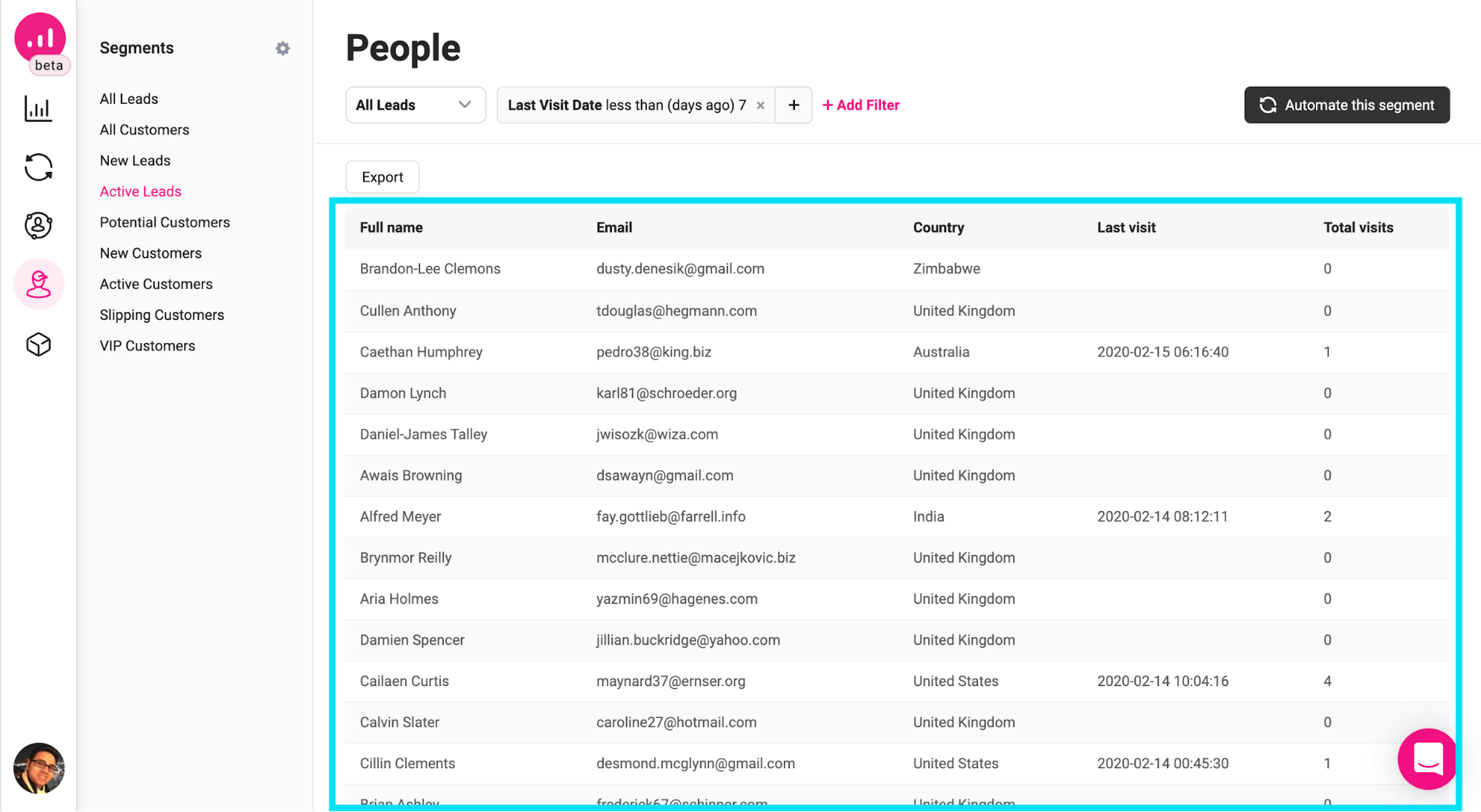 people - result based on the selected filters