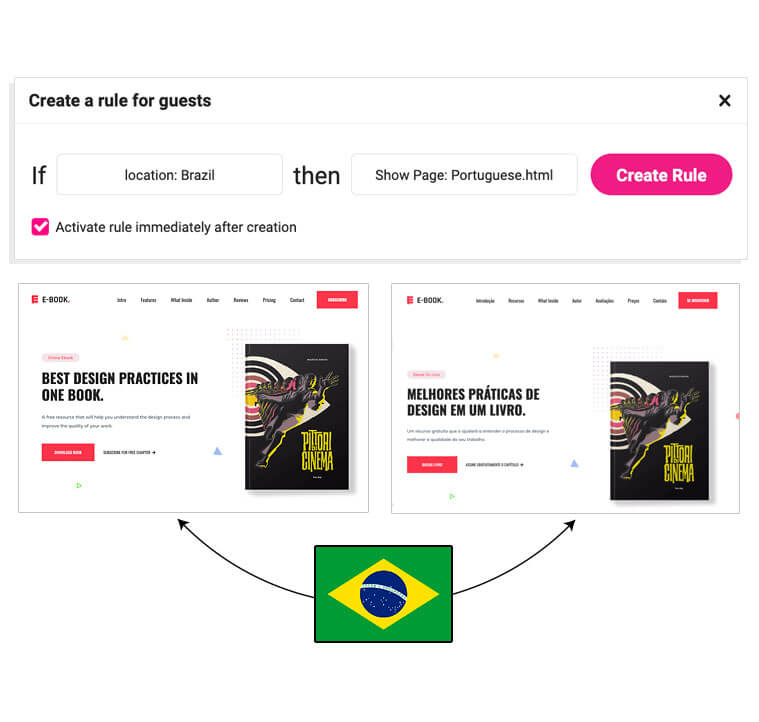 marketing for wordpress - automation rule example geolocation - for Brazilian visitors
