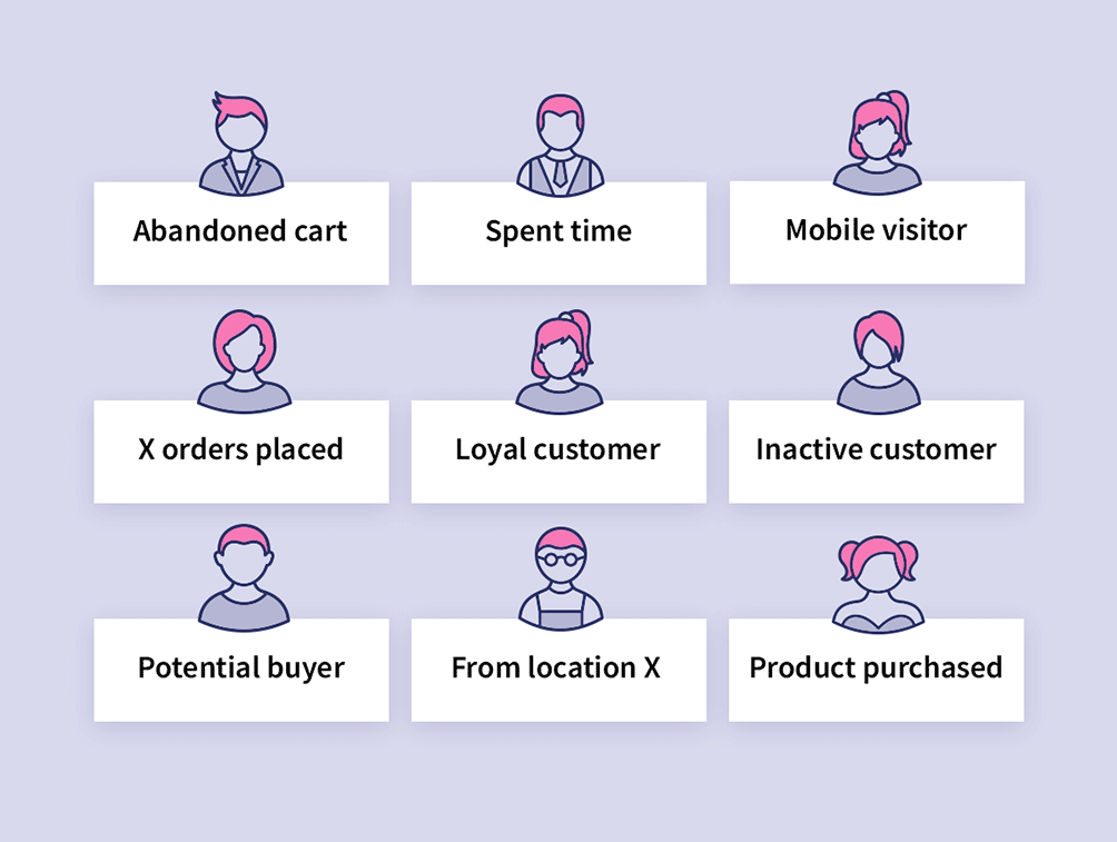 Marketing Automation & Personalization for WordPress - user segmentation