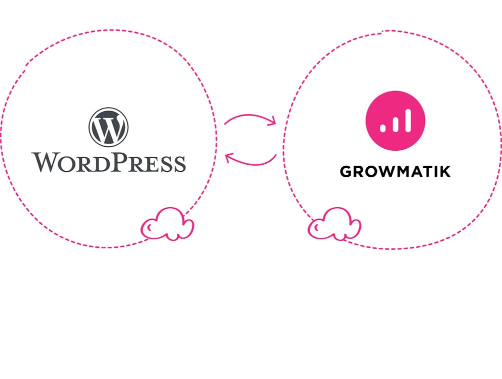 Save Resources - Growmatik vs If-So