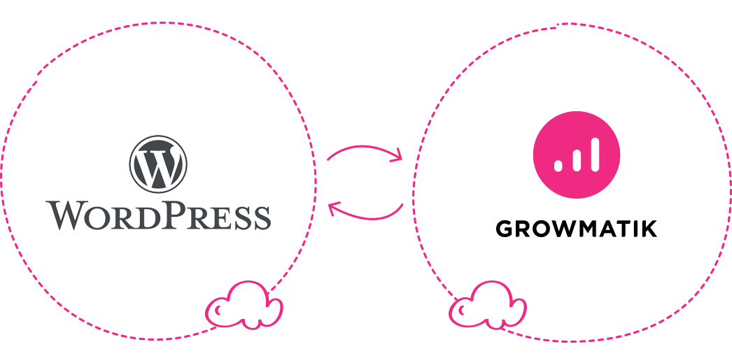 Growmatik vs groundhogg - Say goodbye to SMTP service providers