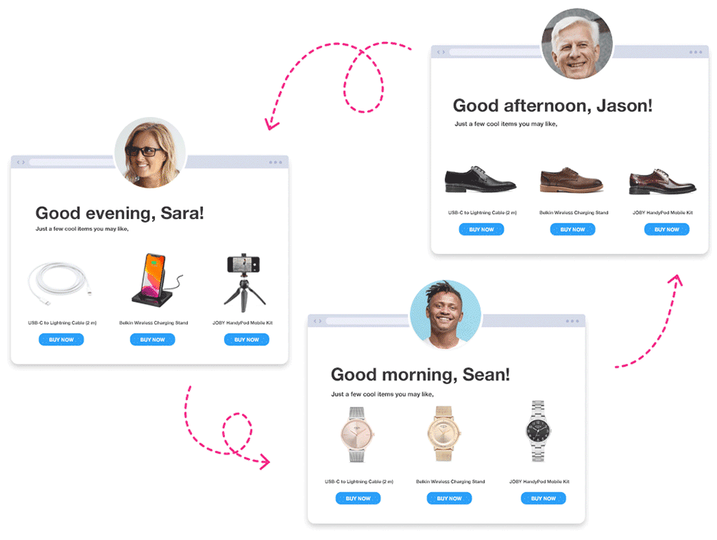 Personalized product lists - Proof Experiences