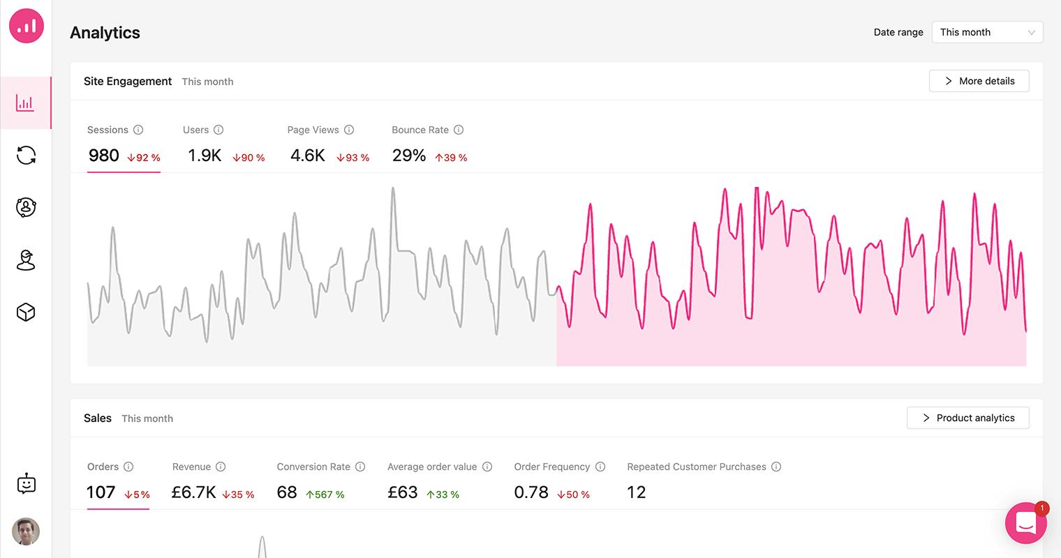 analytics-how-to-track-website-traffic